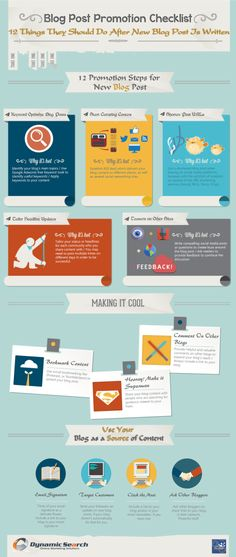 Blogging: Stuff To Do After Writing A New Blog Post - Infographic