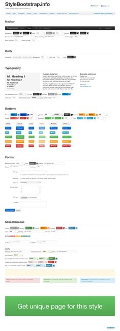 Style guide for Twitter bootstrap style guid, styleguid