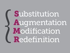 Technology SAMR Model for Administrators - Part 1: Staff Presentations