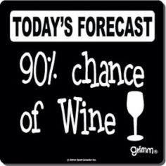 Wine weather