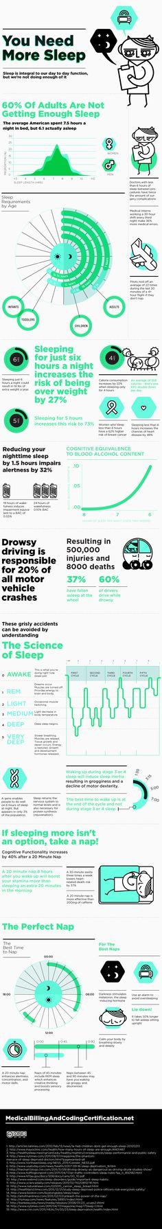 Importance of sleep infographic