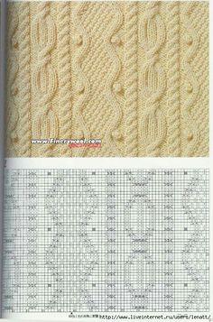 Плотный узор для вязания шапок