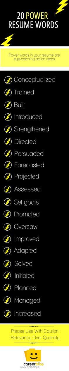 20 Power Resume Words