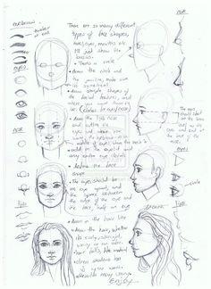Burdge Bug Tutorials Faces | Resources & Stock Images / Tutorials / Traditional Art / Drawing ...