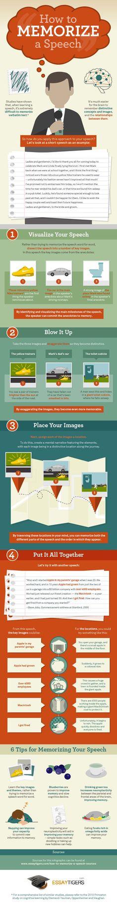 How to Memorize a Speech (Infographic) | Inc.com