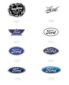 Ford Logos throughout the marketing years
