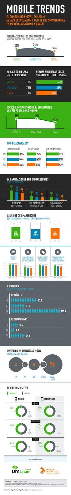 Mobile Trends Latam > El consumidor móvil en Latinoamérica: estado de situación y uso de los smartphones en México, Argentina y Brasil @OM Latam #MMA