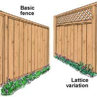 DIY Privacy Fence... I can see rebuilding the posts/etc and adding lattice to the top for interest.