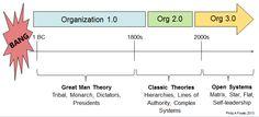 organizational frames research paper