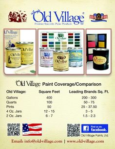 Old Village Paint has amazing coverage!!!  400 square feet per Gallon!  Can be stretched to 600 square feet!  Crazy!!!
