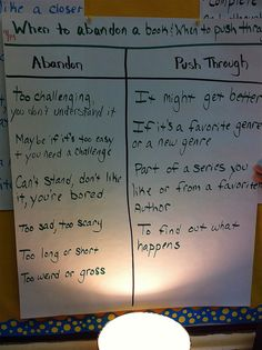 Reading & writing charts