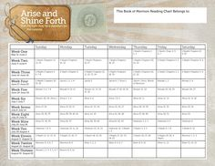 book of mormon reading charts | ... to challenge themselves to read the book of mormon this summer as well