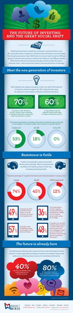 Greed Is Good, But Tweets Might Be Better, Says Wall Street - #Infographic