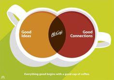 McDonald's McCafé: Good Ideas