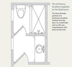 mudroom bathroom, swinging door to toilet/shower area, sink outside bathroom, open to mudroom