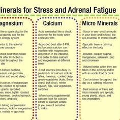 Minerals for Stress and Adrenal Fatigue