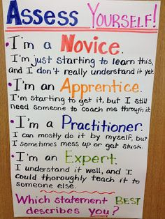 Can be used as a check for understanding. Students self assess. Then partner 1 novice, 1 apprentice, 1 practioner, and 1 expert for a new twist on turn and talk.