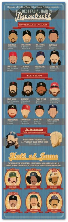 Major League Baseball's All-Star mustaches and beards via MLB Man Cave.