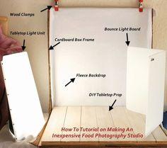 Blog Photography Tip...