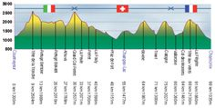 Thought your last run was hilly? This race is 98 km long...takes you through the Alps and 3 different countries.