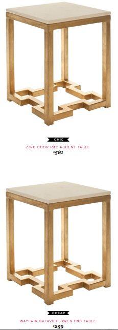 Zinc Door Ray Accent Table $581  -vs-  Wayfair Safavieh Owen End Table $259