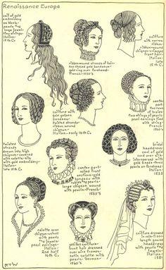 L'Oiseau Rouge: Renaissance Hairstyles  #historicalhair #SCA