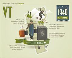 Vermont in 1940 #1940 #1940census #genealogy #ancestry