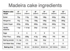 Maisie Fantaisie Lemon Cake Recipe