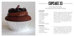 33 cupcake recipes