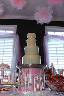 Nutcracker Themed Birthday Party
