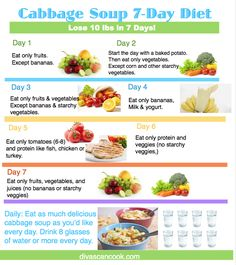 The BEST Cabbage Soup Diet Recipe Wonder Soup 7 Day Diet | Divas Can Cook