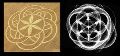 Crop Circles, Cymatics and the Fractal Universe., page 1