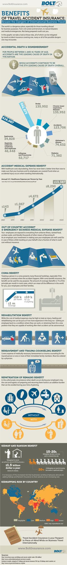 Benefits of Travel Accident Insurance [INFOGRAPHIC]