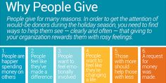#FUSEcon2014 6 Reasons Why Individuals Donate to Nonprofits
