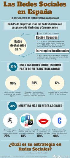 Las Redes Sociales en España #infografia #infographic #redessociales