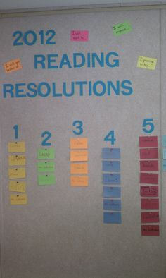 Reading Resolutions: After winter break I talk with my kids about New Years resolutions. Each students picks one area that they feel they need to work on (based on DEA scores and their own ideas.) They write it down as their reading resolution. Every few weeks, I conference with them to see if they are making progress or have met the goal. If they meet it, they can make a new one!