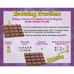 Reducing Fractions Poster