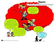 Heparin | Nursing Mnemonics and Tips