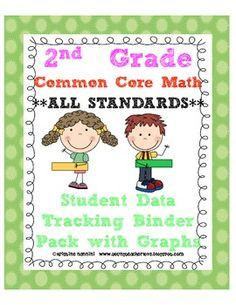 2nd Grade Common Core Math Student Data Tracking Binder Pa