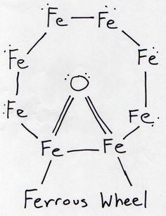 Chemistry...haha