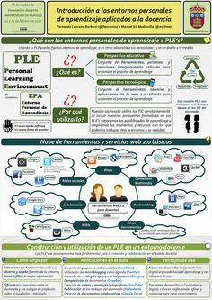 Introducción a los entornos personales de #aprendizaje aplicados a la docencia
