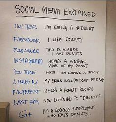 media lover, social media, explain social, medium, media explain