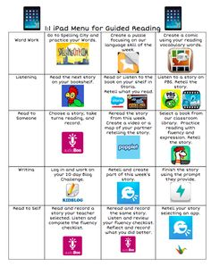 IPAD MENUS for Guided Reading could easily be adapted to other tasks and topics and even in a PD setting: http://www.techchef4u.com/ipad/wicked-good-wednesday-3-ideas-worth-stealing/
