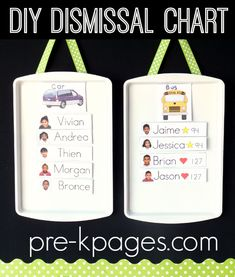 dismiss chart