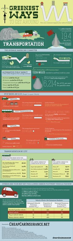 Change Your Commute, Reduce Your Carbon Footprint [Infographic] - http://infotainmentnews.net/2013/05/10/change-commute-reduce-carbon-footprint-infographic/