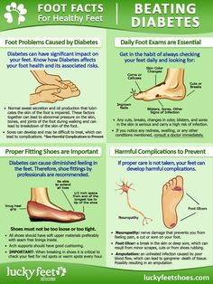 Foot Facts for Healt