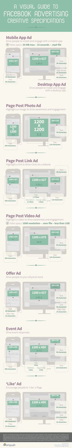 """""""A visual guide to #Facebook's ad creative specifications"""" #Infographic #socialmedia #SMM"""