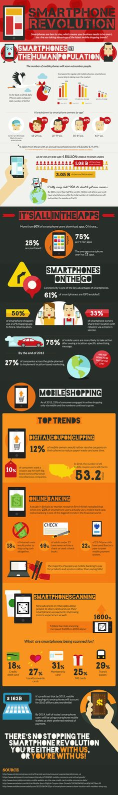 Interesting and well designed #infographic about #SmartphoneConsumerTrends.