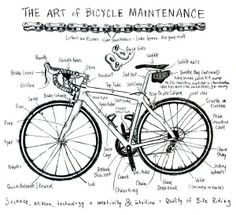 The art of the cycle