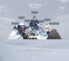 SE7EN Summits. (via: visual.ly) #infographic